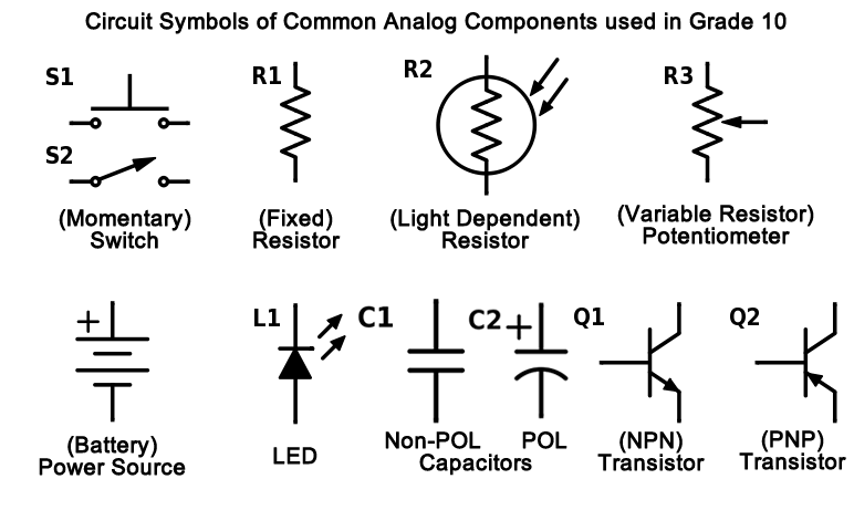 Variable Resistor Symbol Circuit. Latest Circuit Wiring With ...